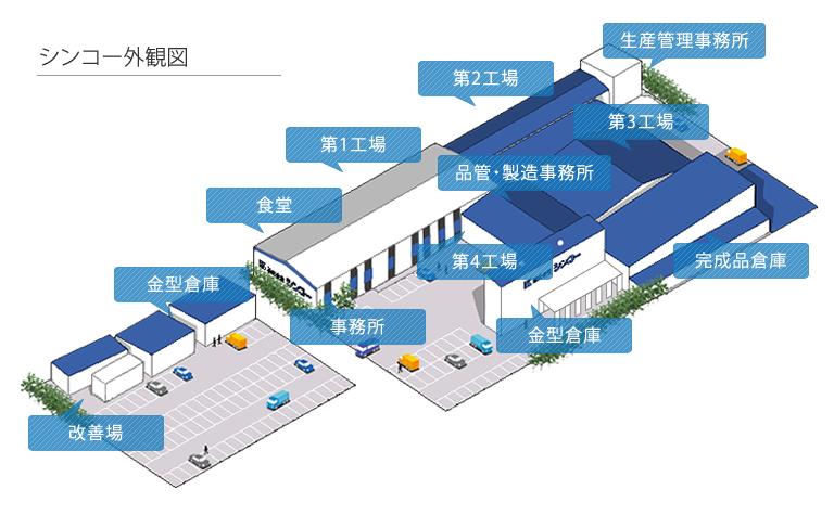 シンコー工場マップ